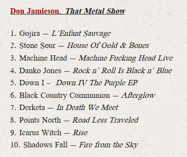 That Metal Show Best Of